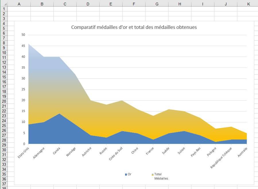 2010 05 vancouver graphique