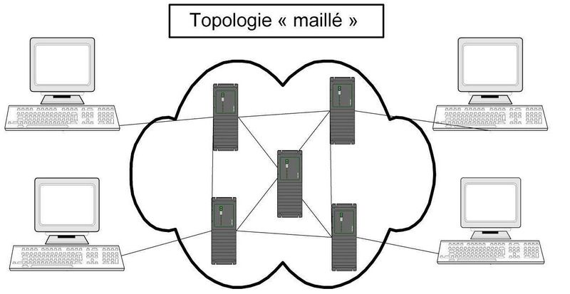 reseau-maille